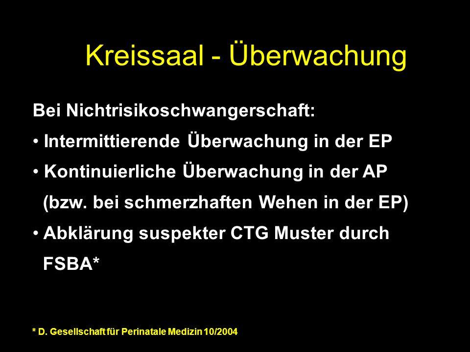 Kreissaal - Überwachung CTG (intermittierend / kontinuierlich ?) CTG (externe / interne Ableitung?) CTG - Interpretation.