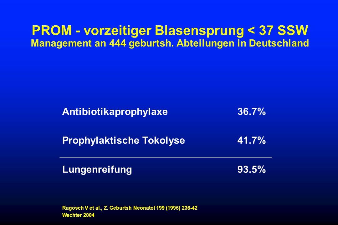 PROM - vorzeitiger Blasensprung < 37 SSW Management an 444 geburtsh. Abteilungen in Deutschland Antibiotikaprophylaxe36.7% Prophylaktische Tokolyse41.