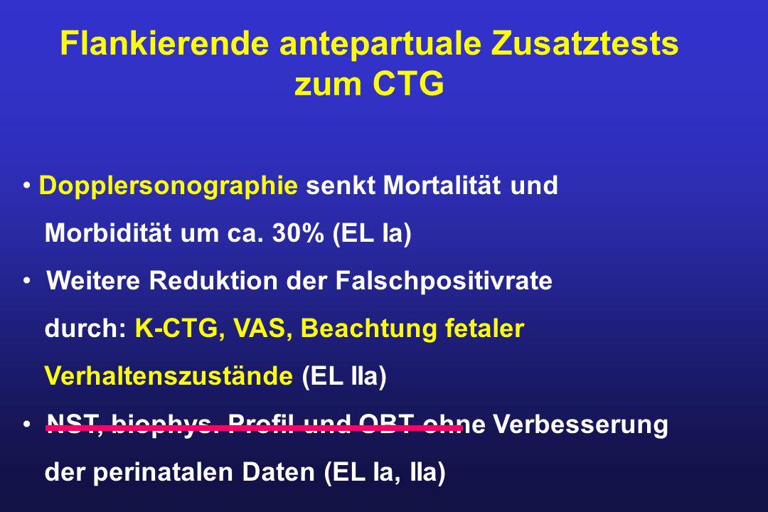 Flankierende antepartuale Zusatztests zum CTG Dopplersonographie senkt Mortalität und Morbidität um ca. 30% (EL Ia) Weitere Reduktion der Falschpositi