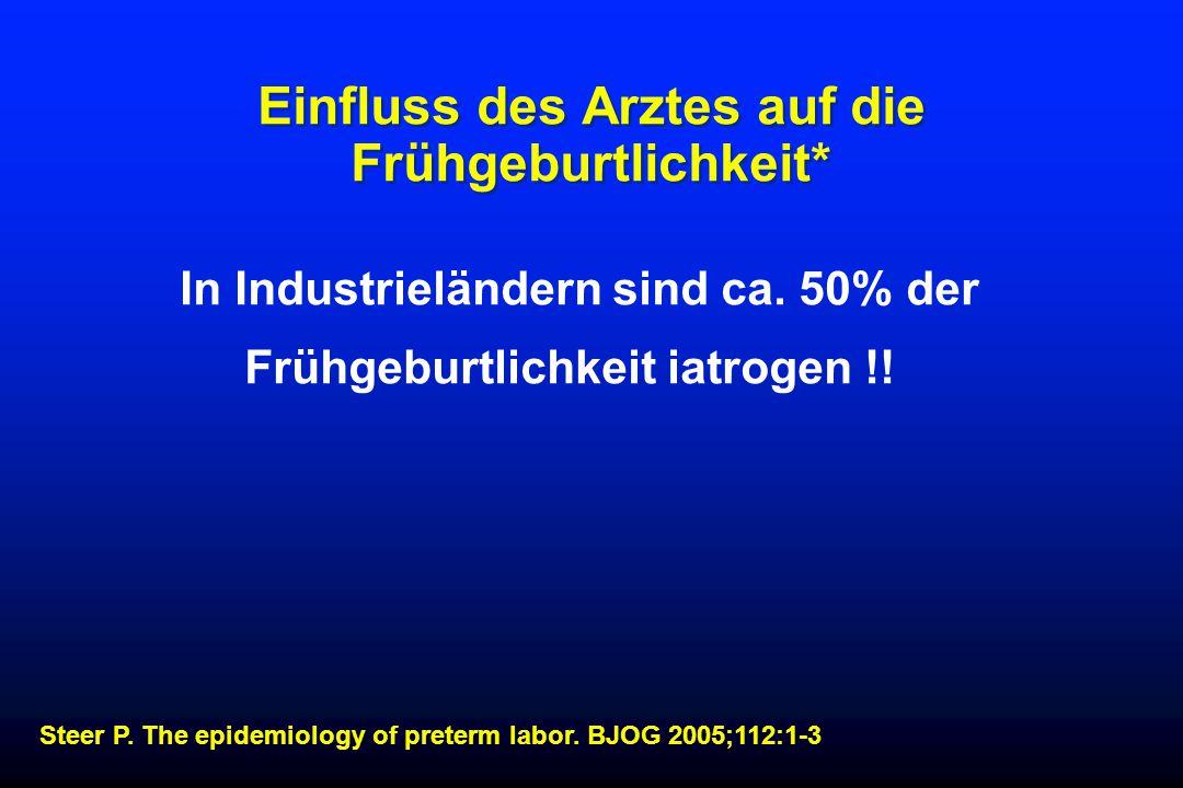 Einfluss des Arztes auf die Frühgeburtlichkeit* In Industrieländern sind ca. 50% der Frühgeburtlichkeit iatrogen !! Steer P. The epidemiology of prete