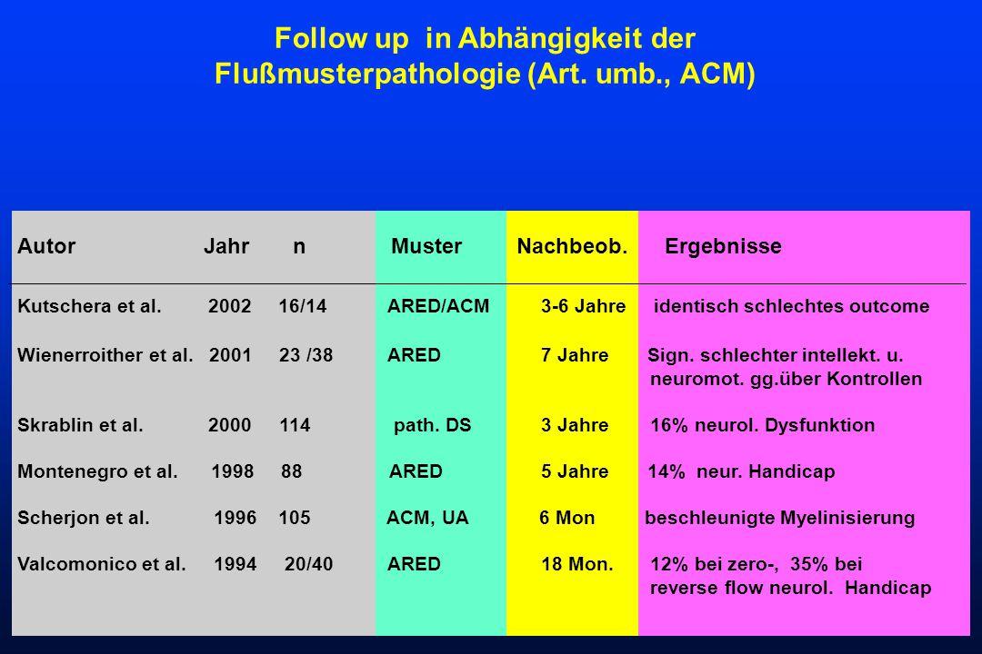 Follow up in Abhängigkeit der Flußmusterpathologie (Art. umb., ACM)
