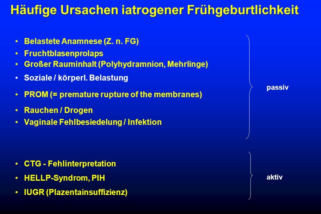 Häufige Ursachen iatrogener Frühgeburtlichkeit Belastete Anamnese (Z. n. FG) Fruchtblasenprolaps Großer Rauminhalt (Polyhydramnion, Mehrlinge) Soziale