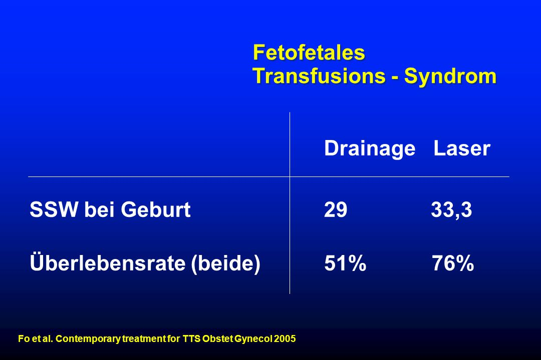 Drainage Laser SSW bei Geburt 29 33,3 Überlebensrate (beide) 51% 76% Fetofetales Transfusions - Syndrom Fo et al. Contemporary treatment for TTS Obste