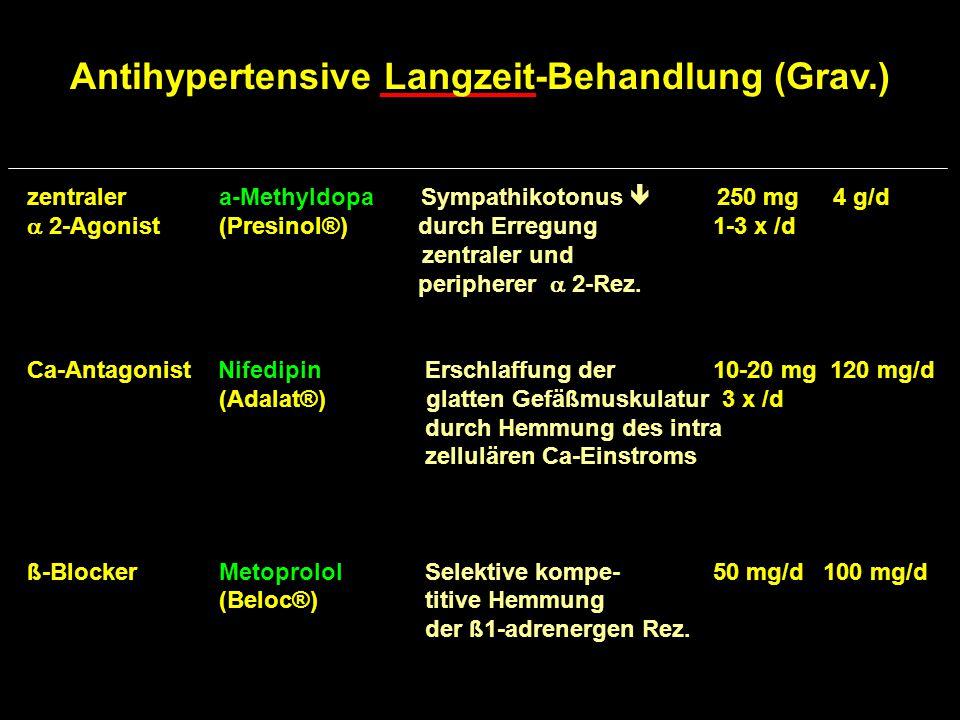 Therapie Die Einleitung einer medikamentösen Therapie sollte ausschließlich Aufgabe der Klinik sein, da erst eine stationäre Beobachtung unter kontrol