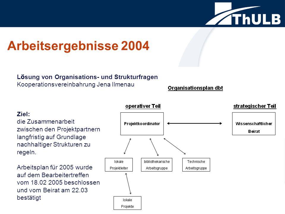 Ziel: die Zusammenarbeit zwischen den Projektpartnern langfristig auf Grundlage nachhaltiger Strukturen zu regeln.