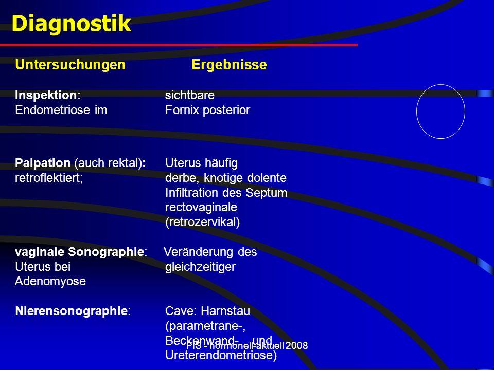 FIS - hormonell-aktuell 2008 Diagnostik Diagnostik Untersuchungen Ergebnisse Inspektion: sichtbare Endometriose im Fornix posterior Palpation (auch re