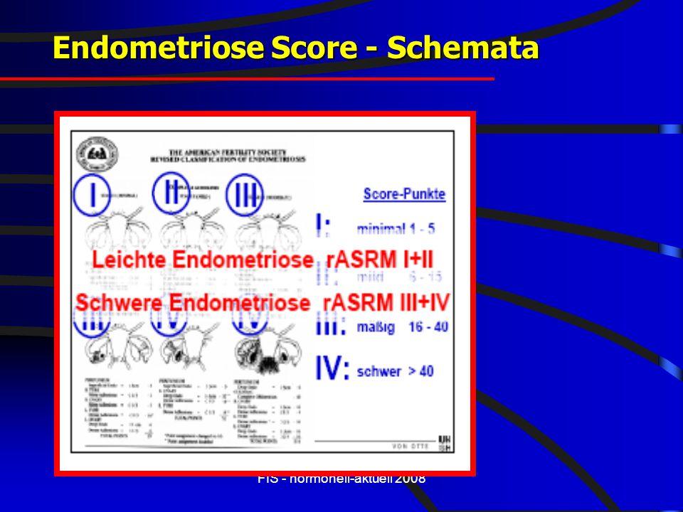 FIS - hormonell-aktuell 2008 Endometriose Score - Schemata