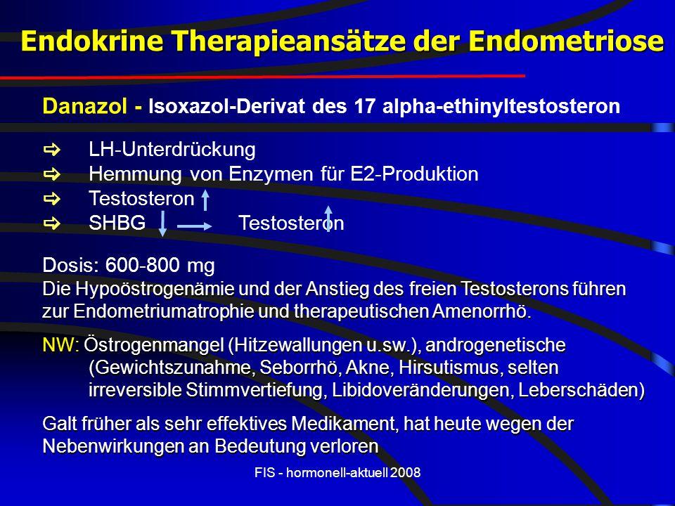 FIS - hormonell-aktuell 2008 Danazol - Isoxazol-Derivat des 17 alpha-ethinyltestosteron  LH-Unterdrückung  Hemmung von Enzymen für E2-Produktion  T