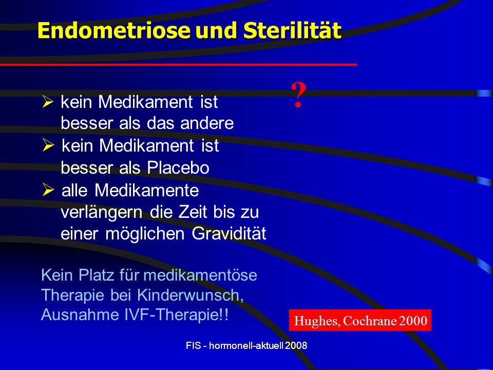 FIS - hormonell-aktuell 2008  kein Medikament ist besser als das andere  kein Medikament ist besser als Placebo  alle Medikamente verlängern die Ze