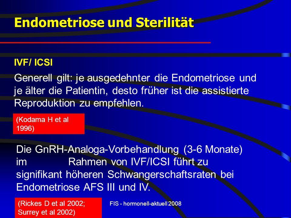 FIS - hormonell-aktuell 2008 IVF/ ICSI Generell gilt: je ausgedehnter die Endometriose und je älter die Patientin, desto früher ist die assistierte Re