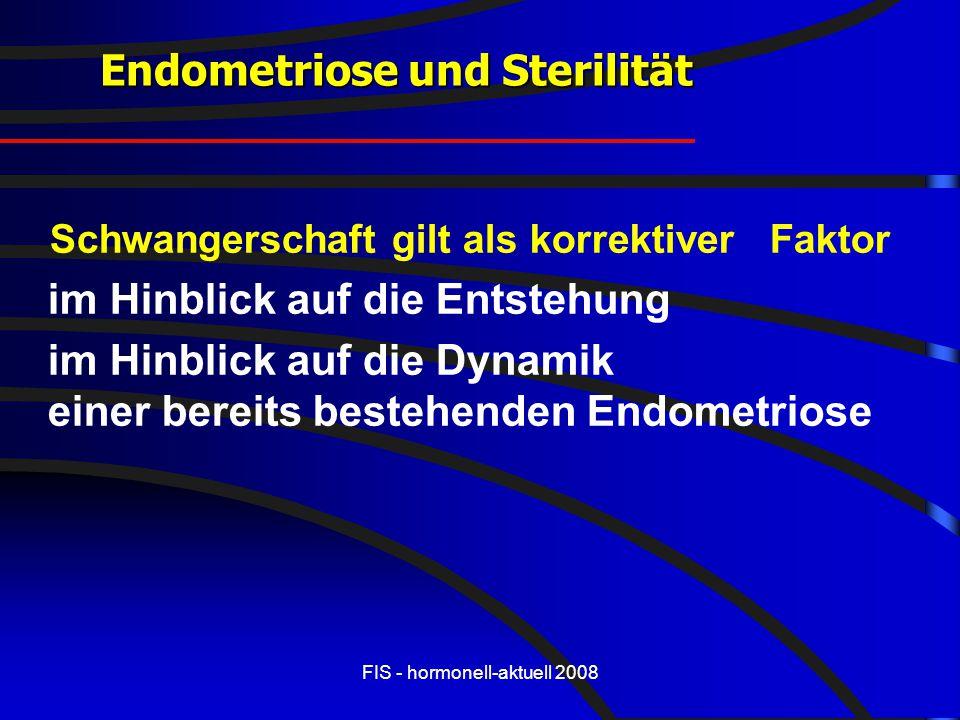 FIS - hormonell-aktuell 2008 Schwangerschaft gilt als korrektiver Faktor im Hinblick auf die Entstehung im Hinblick auf die Dynamik einer bereits best