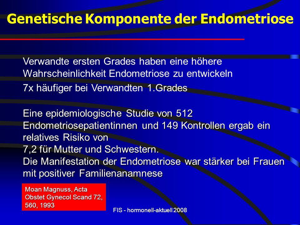 FIS - hormonell-aktuell 2008 Genetische Komponente der Endometriose Verwandte ersten Grades haben eine höhere Wahrscheinlichkeit Endometriose zu entwi