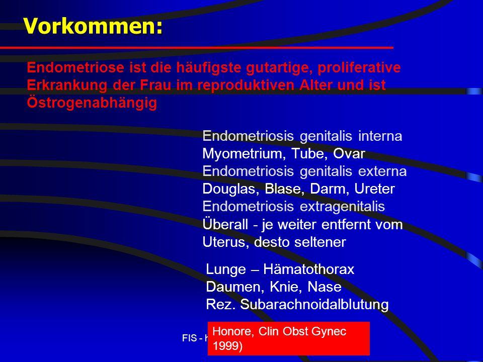 FIS - hormonell-aktuell 2008 Endometriosis genitalis interna Myometrium, Tube, Ovar Endometriosis genitalis externa Douglas, Blase, Darm, Ureter Endom