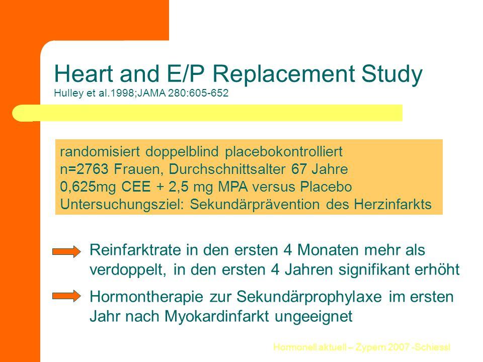Hormonell aktuell – Zypern 2007 -Schiessl Heart and E/P Replacement Study Hulley et al.1998;JAMA 280:605-652 Reinfarktrate in den ersten 4 Monaten meh