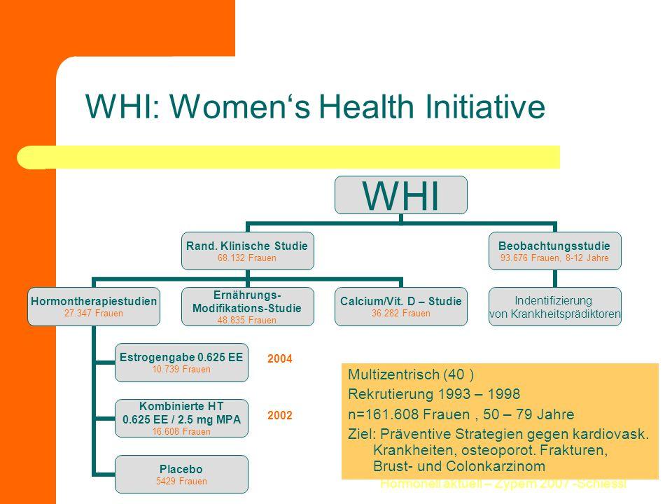 Hormonell aktuell – Zypern 2007 -Schiessl WHI: Women's Health Initiative Multizentrisch (40 ) Rekrutierung 1993 – 1998 n=161.608 Frauen, 50 – 79 Jahre