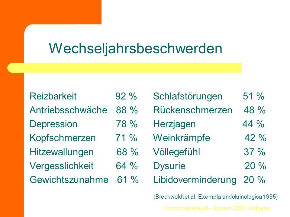 Hormonell aktuell – Zypern 2007 -Schiessl ESTHER: HT und Thromboembolien Canonica et al.