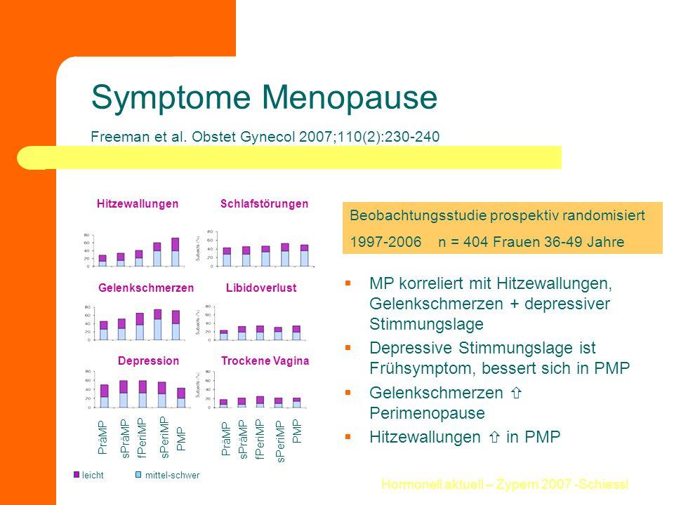 Hormonell aktuell – Zypern 2007 -Schiessl Symptome Menopause Freeman et al. Obstet Gynecol 2007;110(2):230-240 PräMP HitzewallungenSchlafstörungen Gel