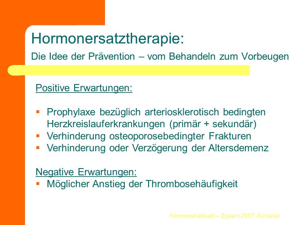 Hormonell aktuell – Zypern 2007 -Schiessl Hormonersatztherapie: Die Idee der Prävention – vom Behandeln zum Vorbeugen Positive Erwartungen:  Prophyla