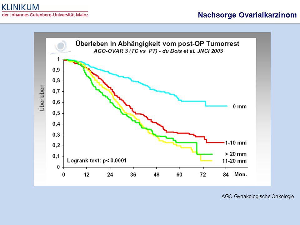 AGO Gynäkologische Onkologie Nachsorge Ovarialkarzinom