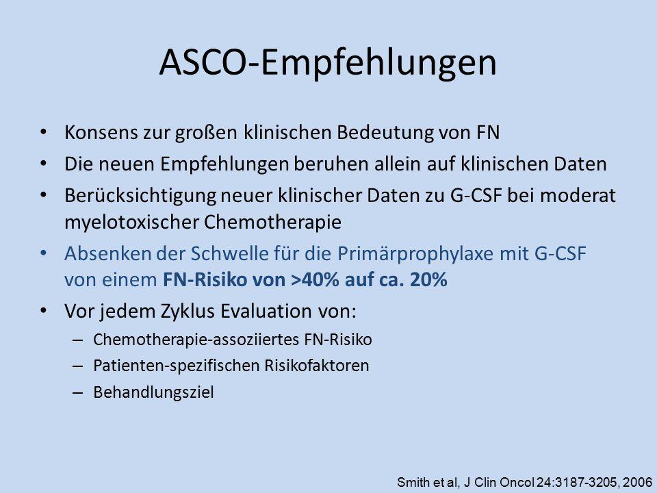 ASCO-Empfehlungen Konsens zur großen klinischen Bedeutung von FN Die neuen Empfehlungen beruhen allein auf klinischen Daten Berücksichtigung neuer kli