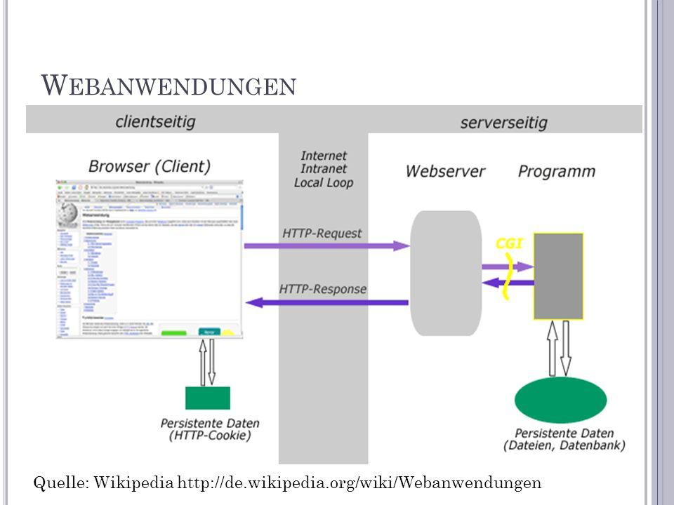 W EBANWENDUNGEN Quelle: Wikipedia http://de.wikipedia.org/wiki/Webanwendungen