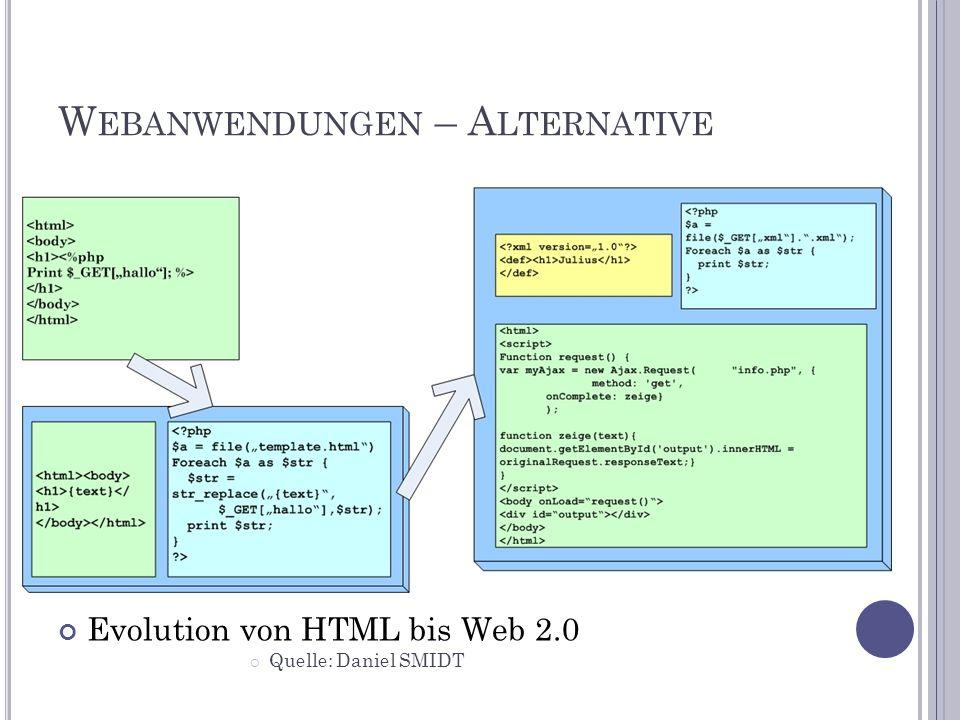 W EBANWENDUNGEN – A LTERNATIVE Evolution von HTML bis Web 2.0  Quelle: Daniel SMIDT