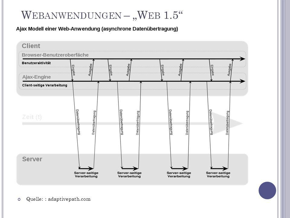 """W EBANWENDUNGEN – """"W EB 1.5 Quelle: : adaptivepath.com"""