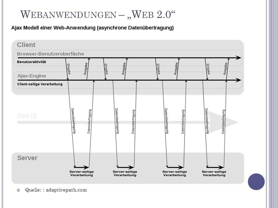 """W EBANWENDUNGEN – """"W EB 2.0 Quelle: : adaptivepath.com"""