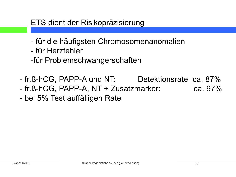 12 Stand: 1/2009©Labor wagnerstibbe & eiben glaubitz (Essen) ETS dient der Risikopräzisierung - für die häufigsten Chromosomenanomalien - für Herzfehler -für Problemschwangerschaften -fr.ß-hCG, PAPP-A und NT: Detektionsrate ca.