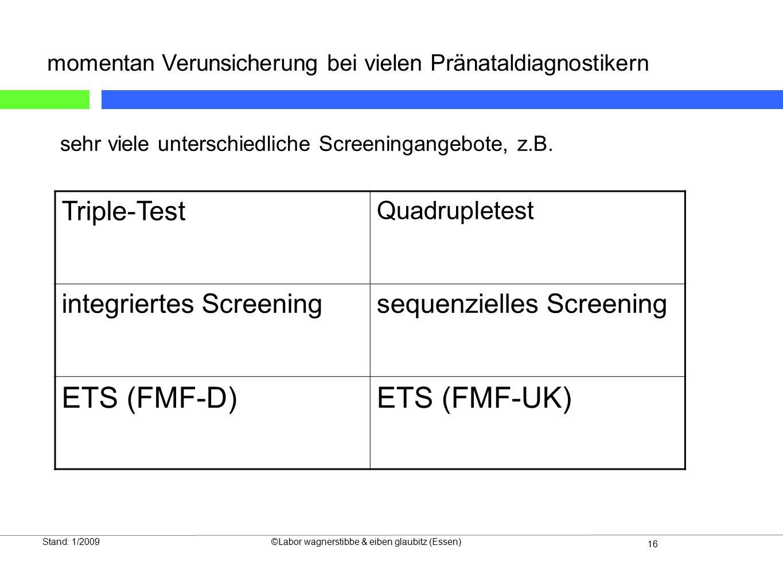 16 Stand: 1/2009©Labor wagnerstibbe & eiben glaubitz (Essen) momentan Verunsicherung bei vielen Pränataldiagnostikern Triple-Test Quadrupletest integriertes Screeningsequenzielles Screening ETS (FMF-D)ETS (FMF-UK) sehr viele unterschiedliche Screeningangebote, z.B.