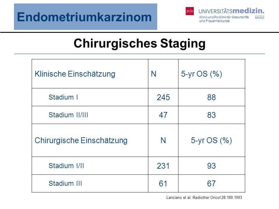 Klinik und Poliklinik für Geburtshilfe und Frauenheilkunde Chirurgisches Staging Klinische EinschätzungN5-yr OS (%) Stadium I 24588 Stadium II/III 478