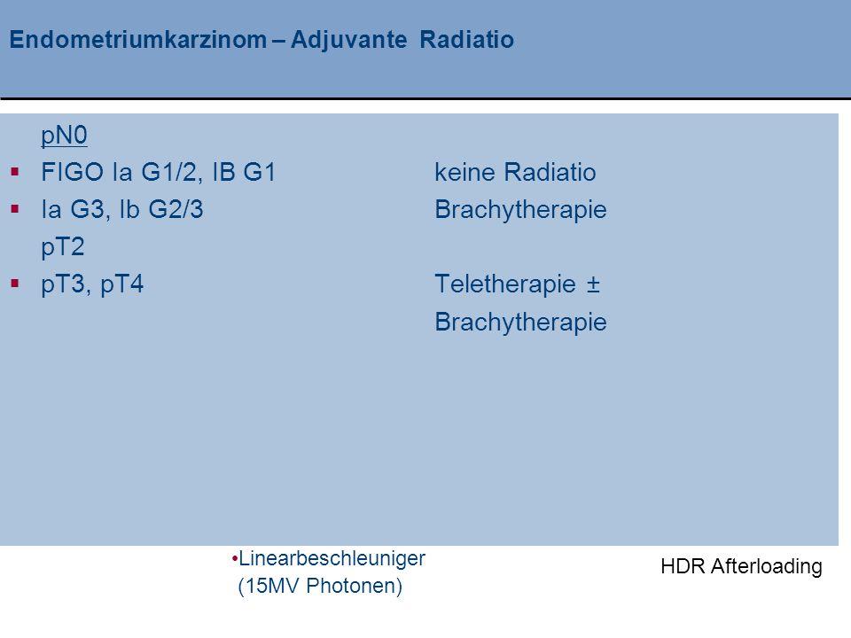 Klinik und Poliklinik für Geburtshilfe und Frauenheilkunde Endometriumkarzinom – Adjuvante Radiatio pN0  FIGO Ia G1/2, IB G1keine Radiatio  Ia G3, I