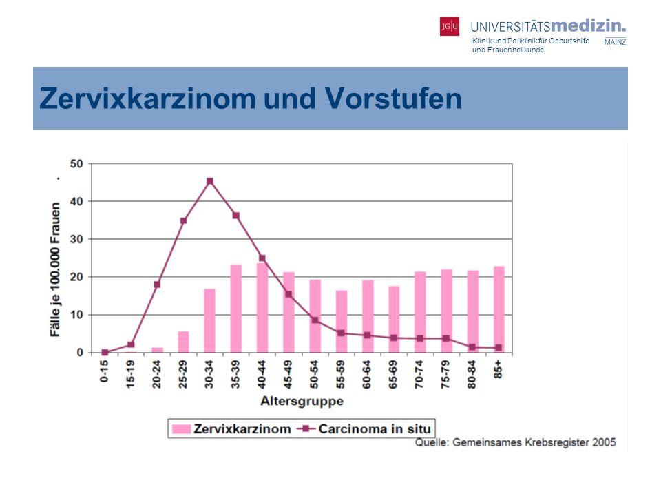 Klinik und Poliklinik für Geburtshilfe und Frauenheilkunde Zervixkarzinom und Vorstufen