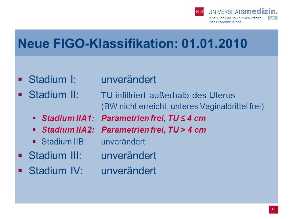 Klinik und Poliklinik für Geburtshilfe und Frauenheilkunde 43 Neue FIGO-Klassifikation: 01.01.2010  Stadium I: unverändert  Stadium II: TU infiltrie