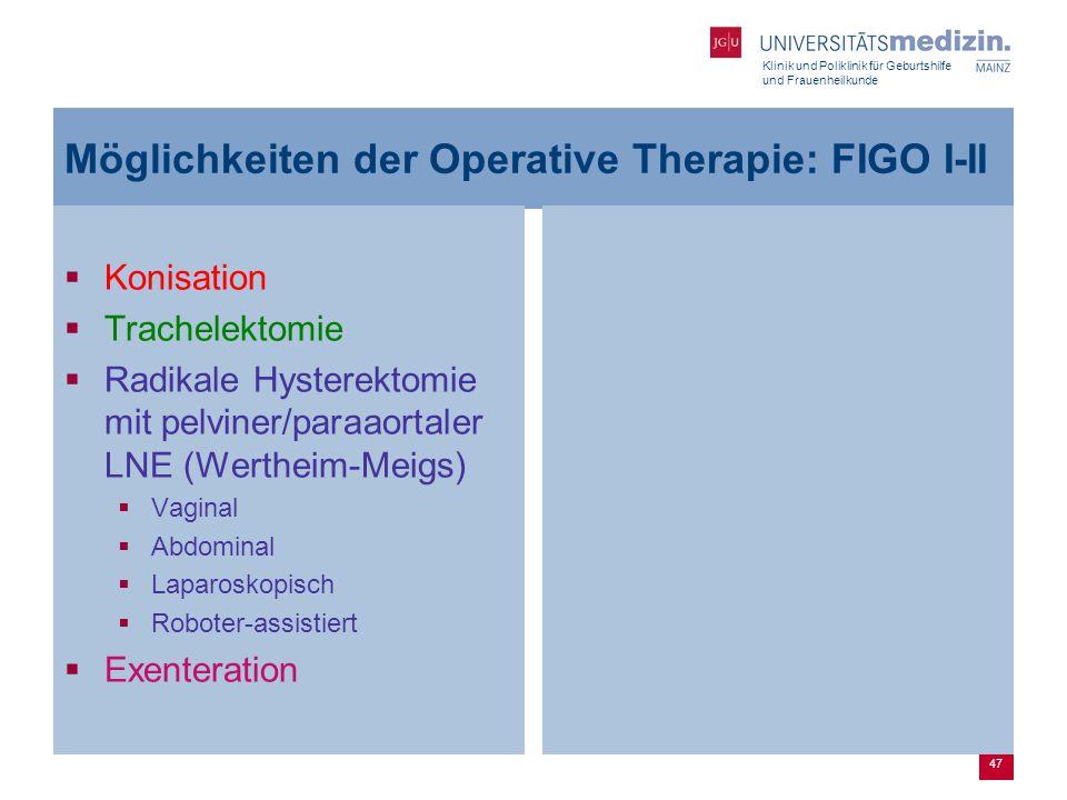 Klinik und Poliklinik für Geburtshilfe und Frauenheilkunde 47 Möglichkeiten der Operative Therapie: FIGO I-II  Konisation  Trachelektomie  Radikale