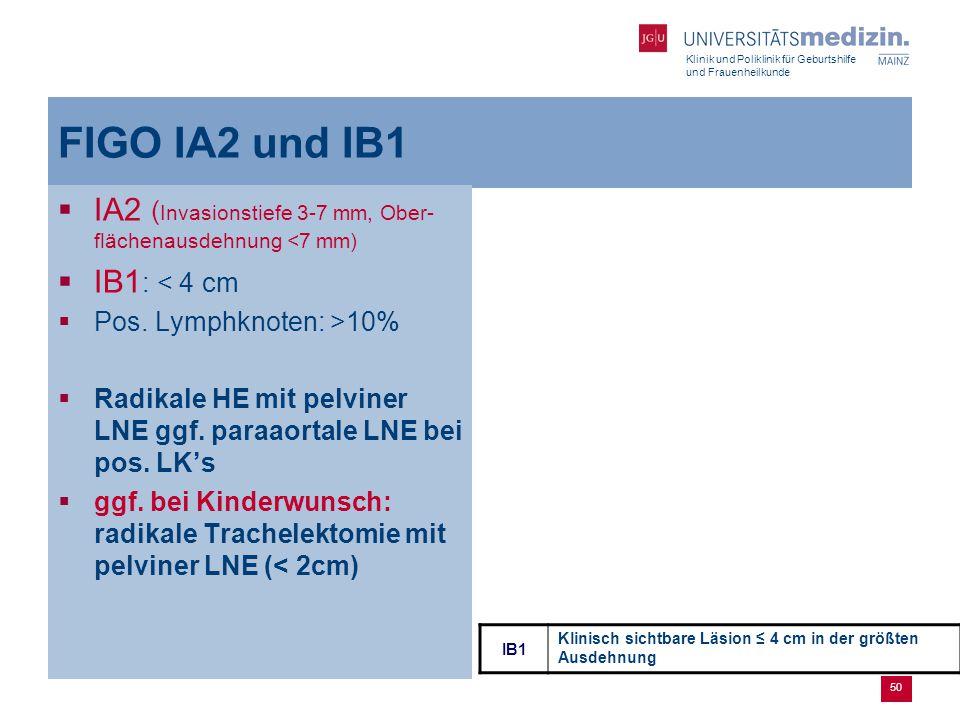Klinik und Poliklinik für Geburtshilfe und Frauenheilkunde 50 FIGO IA2 und IB1  IA2 ( Invasionstiefe 3-7 mm, Ober- flächenausdehnung <7 mm)  IB1 : <