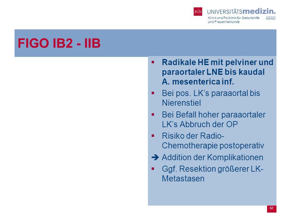Klinik und Poliklinik für Geburtshilfe und Frauenheilkunde 52 FIGO IB2 - IIB  Radikale HE mit pelviner und paraortaler LNE bis kaudal A. mesenterica