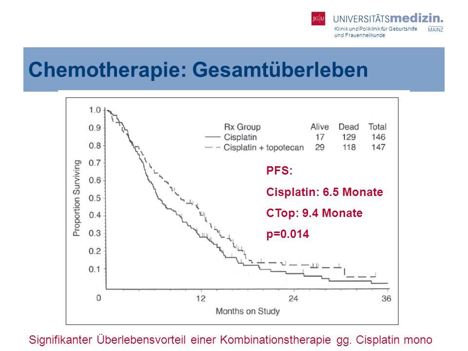 Klinik und Poliklinik für Geburtshilfe und Frauenheilkunde Chemotherapie: Gesamtüberleben PFS: Cisplatin: 6.5 Monate CTop: 9.4 Monate p=0.014 Signifik