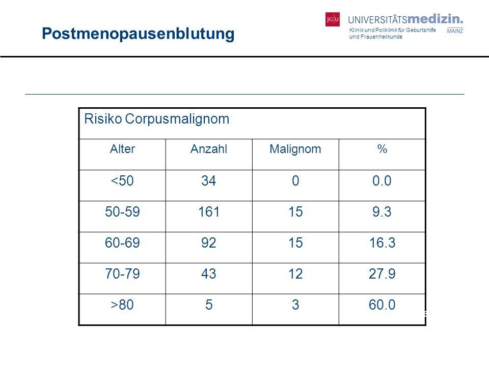 Klinik und Poliklinik für Geburtshilfe und Frauenheilkunde Postmenopausenblutung Risiko Corpusmalignom AlterAnzahlMalignom% <503400.0 50-59161159.3 60