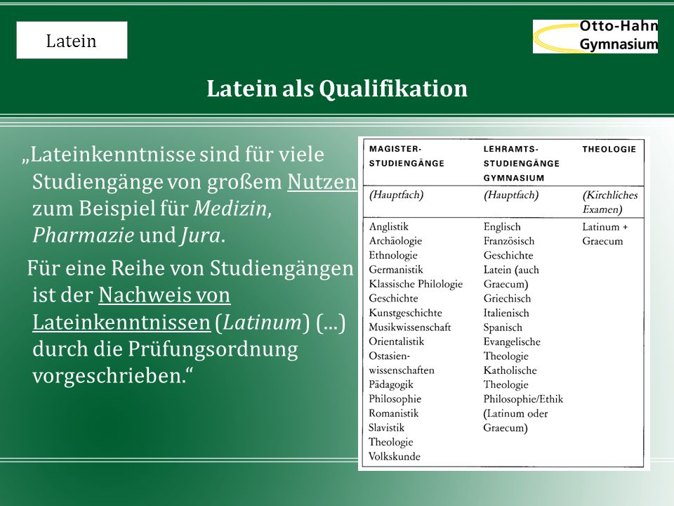 """Latein Latein als Qualifikation """"Lateinkenntnisse sind für viele Studiengänge von großem Nutzen, zum Beispiel für Medizin, Pharmazie und Jura. Für ein"""