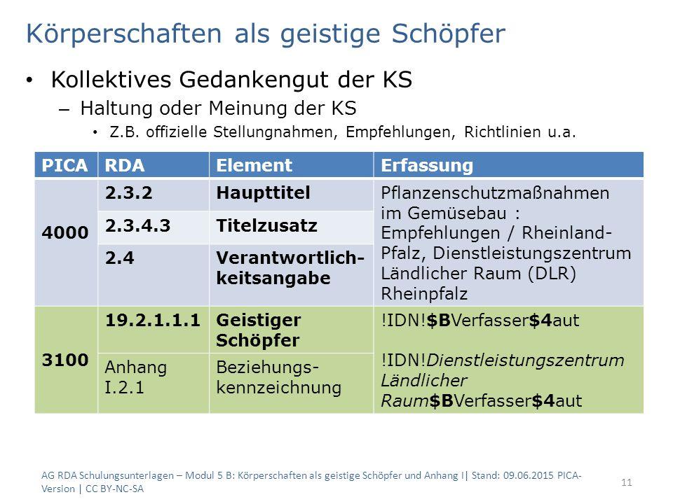 Körperschaften als geistige Schöpfer Kollektives Gedankengut der KS – Haltung oder Meinung der KS Z.B. offizielle Stellungnahmen, Empfehlungen, Richtl