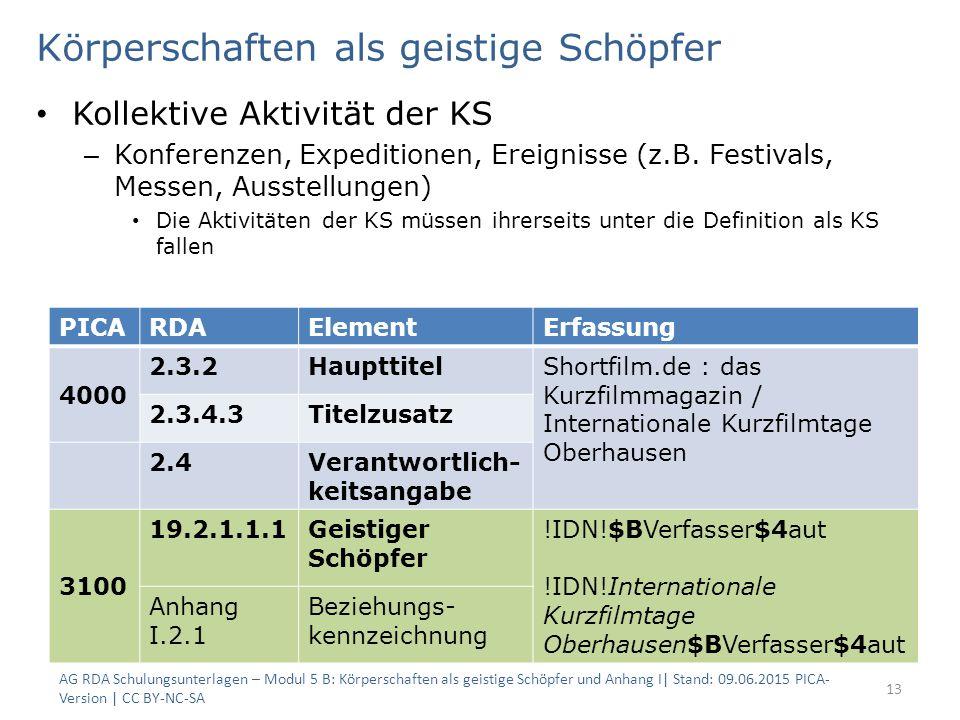 Körperschaften als geistige Schöpfer Kollektive Aktivität der KS – Konferenzen, Expeditionen, Ereignisse (z.B. Festivals, Messen, Ausstellungen) Die A