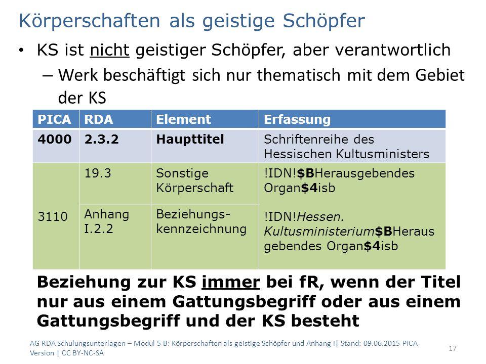 Körperschaften als geistige Schöpfer KS ist nicht geistiger Schöpfer, aber verantwortlich – Werk beschäftigt sich nur thematisch mit dem Gebiet der KS Beziehung zur KS immer bei fR, wenn der Titel nur aus einem Gattungsbegriff oder aus einem Gattungsbegriff und der KS besteht AG RDA Schulungsunterlagen – Modul 5 B: Körperschaften als geistige Schöpfer und Anhang I| Stand: 09.06.2015 PICA- Version | CC BY-NC-SA 17 PICARDAElementErfassung 40002.3.2HaupttitelSchriftenreihe des Hessischen Kultusministers 3110 19.3Sonstige Körperschaft !IDN!$BHerausgebendes Organ$4isb !IDN!Hessen.