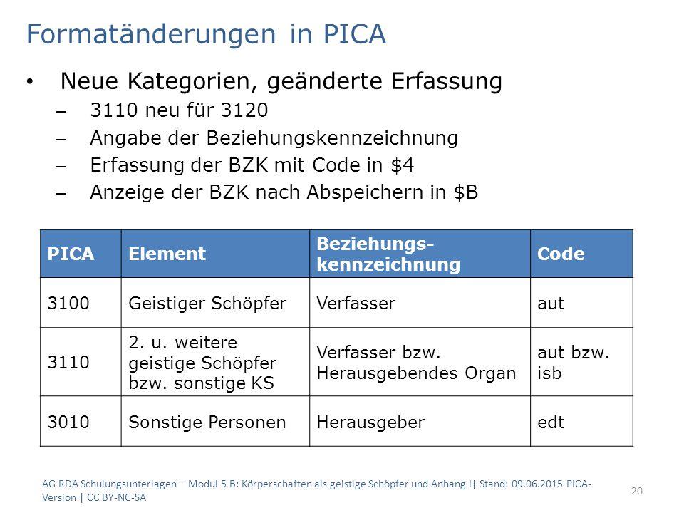 Formatänderungen in PICA Neue Kategorien, geänderte Erfassung – 3110 neu für 3120 – Angabe der Beziehungskennzeichnung – Erfassung der BZK mit Code in $4 – Anzeige der BZK nach Abspeichern in $B AG RDA Schulungsunterlagen – Modul 5 B: Körperschaften als geistige Schöpfer und Anhang I| Stand: 09.06.2015 PICA- Version | CC BY-NC-SA 20 PICAElement Beziehungs- kennzeichnung Code 3100Geistiger SchöpferVerfasseraut 3110 2.