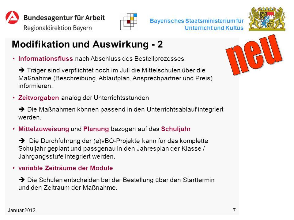 Bayerisches Staatsministerium für Unterricht und Kultus 7 Modifikation und Auswirkung - 2 Januar 2012 Informationsfluss nach Abschluss des Bestellproz
