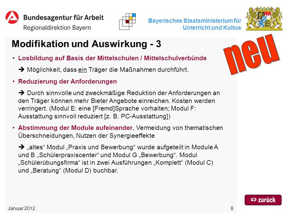 Bayerisches Staatsministerium für Unterricht und Kultus 8 Modifikation und Auswirkung - 3 Januar 2012 Losbildung auf Basis der Mittelschulen / Mittels