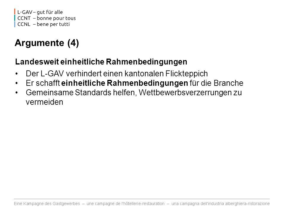 Argumente (4) Landesweit einheitliche Rahmenbedingungen Der L-GAV verhindert einen kantonalen Flickteppich Er schafft einheitliche Rahmenbedingungen für die Branche Gemeinsame Standards helfen, Wettbewerbsverzerrungen zu vermeiden