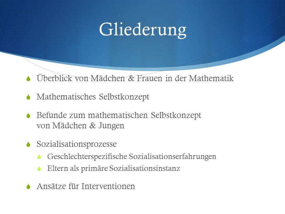 Gliederung  Überblick von Mädchen & Frauen in der Mathematik  Mathematisches Selbstkonzept  Befunde zum mathematischen Selbstkonzept von Mädchen &