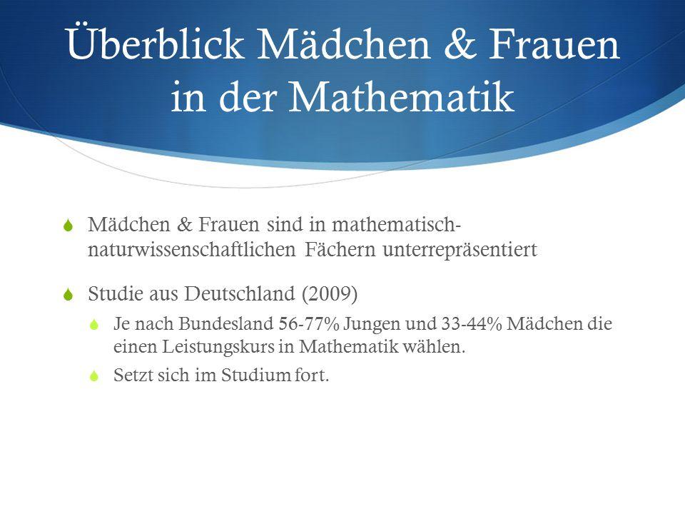 Überblick Mädchen & Frauen in der Mathematik  Mädchen & Frauen sind in mathematisch- naturwissenschaftlichen Fächern unterrepräsentiert  Studie aus