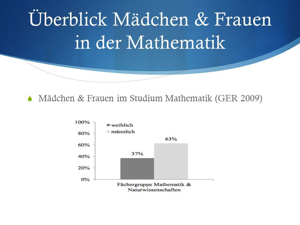 Überblick Mädchen & Frauen in der Mathematik  Mädchen & Frauen im Studium Mathematik (GER 2009)